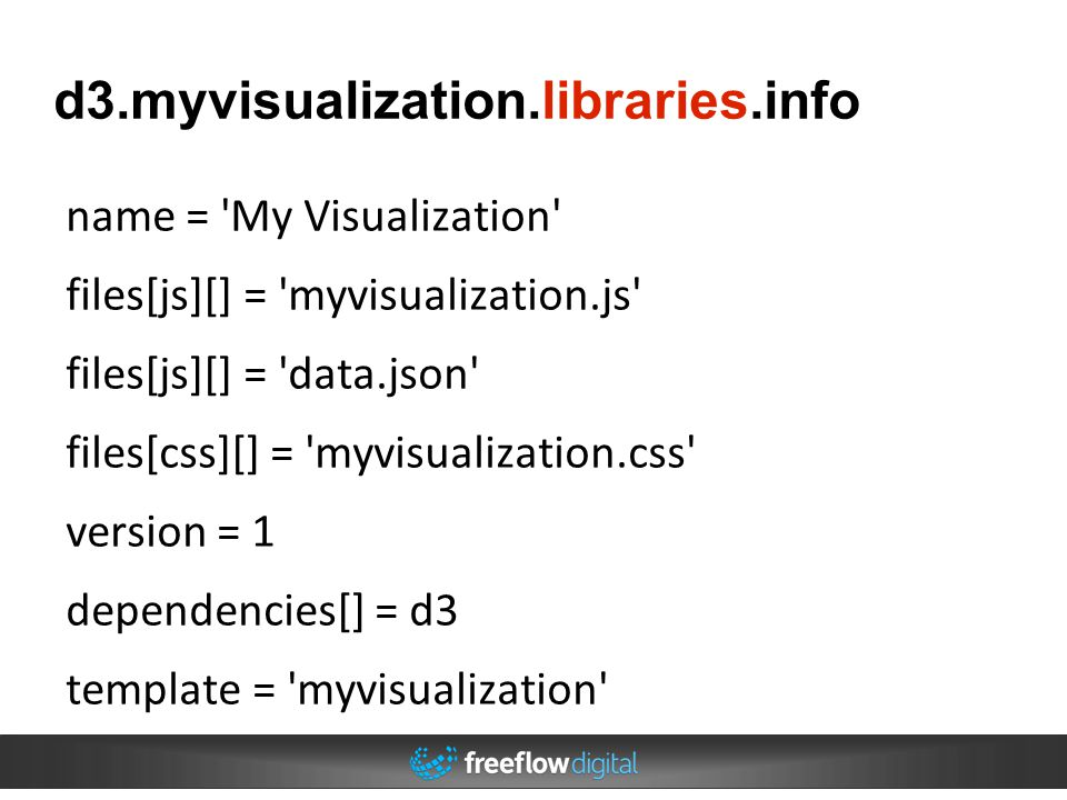d3.myvisualization.libraries.info name = 'My Visualization' files[js][] = 'myvisualization.js' files[js][] = 'data.json' files[css][] = 'myvisualizati