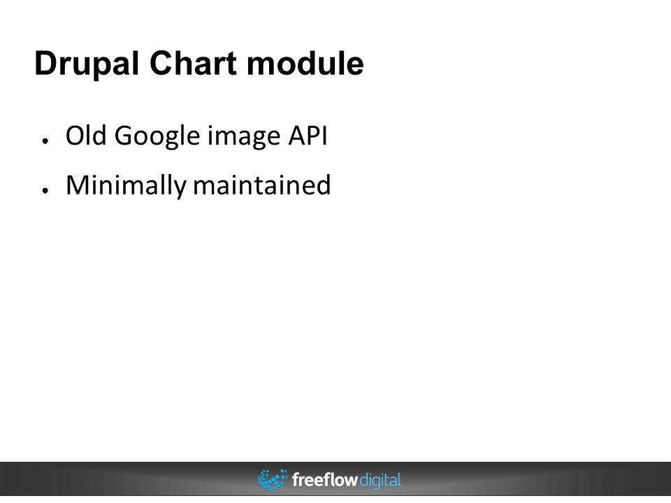 Drupal Charts module ● Ported to Drupal 7 in late July ● Added Google support in late July