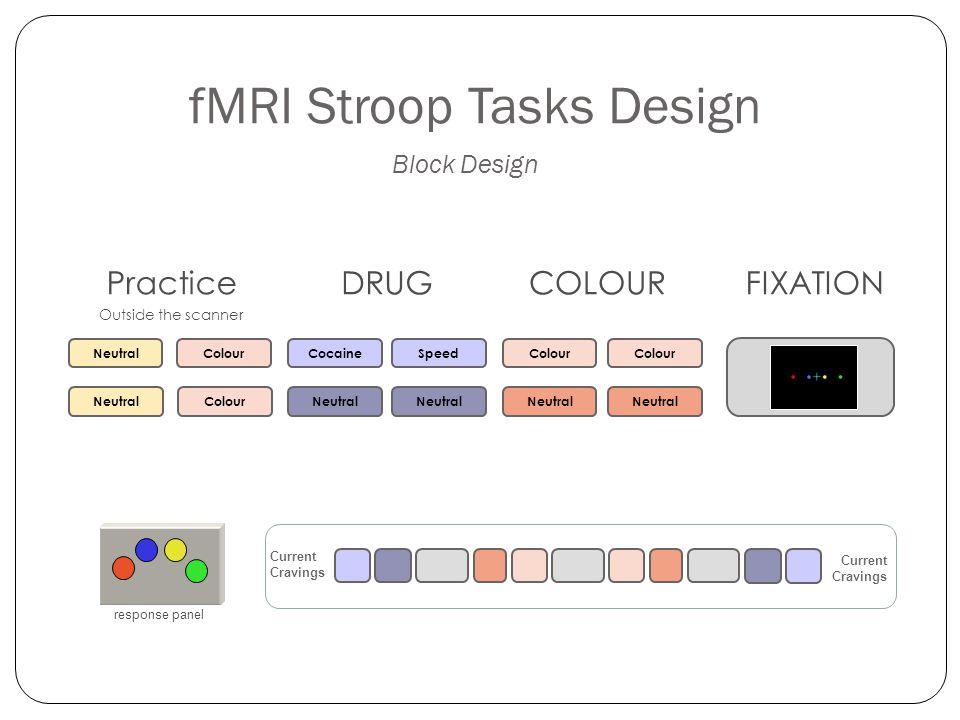 fMRI Stroop Tasks Design Current Cravings Inside the scanner Neutral Colour Neutral Cocaine Practice Outside the scanner Practice Outside the scanner