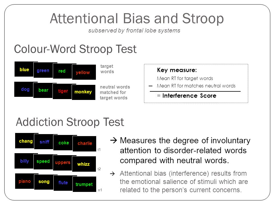Attentional Bias and Stroop Addiction Stroop Test blue green yellow red bear monkey dog tiger chang sniff coke charlie speed billy whizz uppers song piano trumpet flute target words neutral words matched for target words Key measure: Mean RT for target words Mean RT for matches neutral words = Interference Score Colour-Word Stroop Test  Measures the degree of involuntary attention to disorder-related words compared with neutral words.