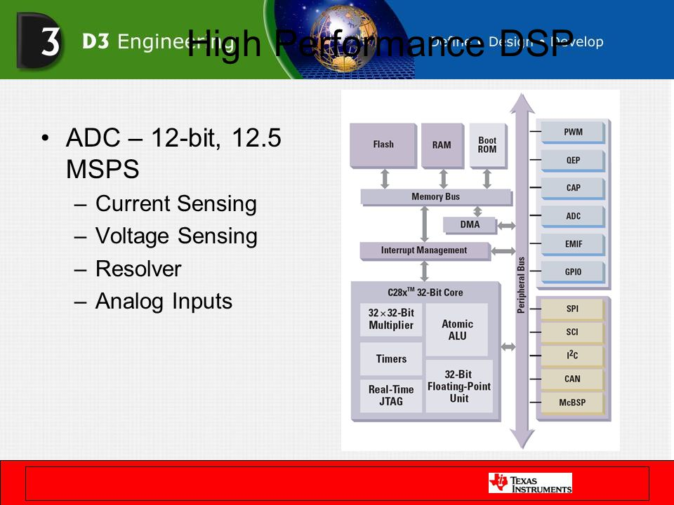 High Performance DSP ADC – 12-bit, 12.5 MSPS –Current Sensing –Voltage Sensing –Resolver –Analog Inputs