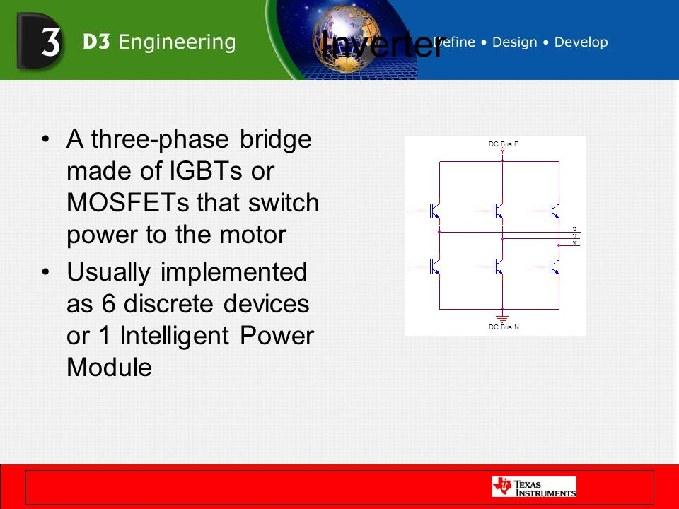 Inverter A three-phase bridge made of IGBTs or MOSFETs that switch power to the motor Usually implemented as 6 discrete devices or 1 Intelligent Power