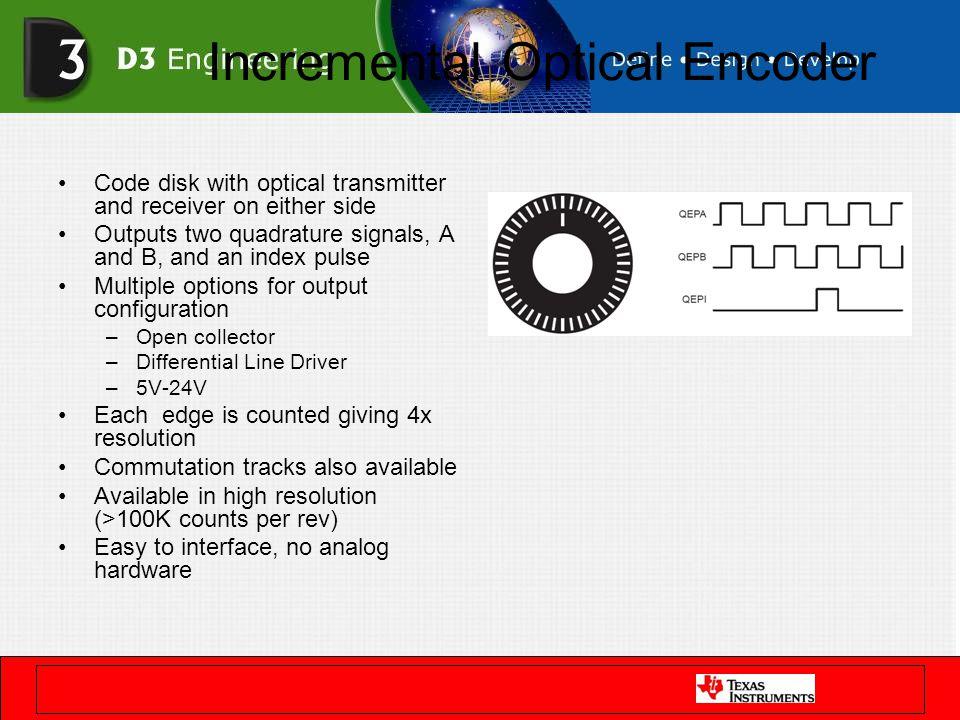 High Performance DSP ADC – 12-bit, 12.5 MSPS –Current Sensing –Voltage Sensing –Resolver –Analog Inputs