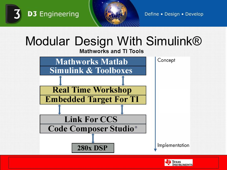 Modular Design With Simulink® Mathworks and TI Tools