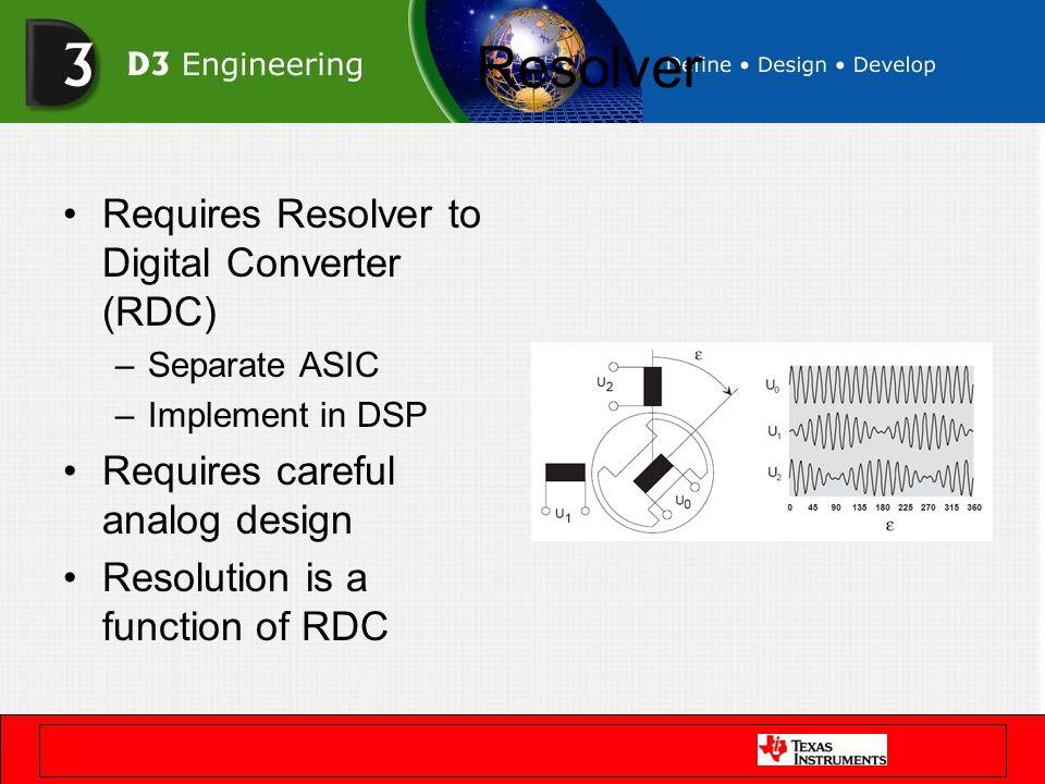 Power Hardware Design DC Bus Inverter Control power High-side supplies Current Sense