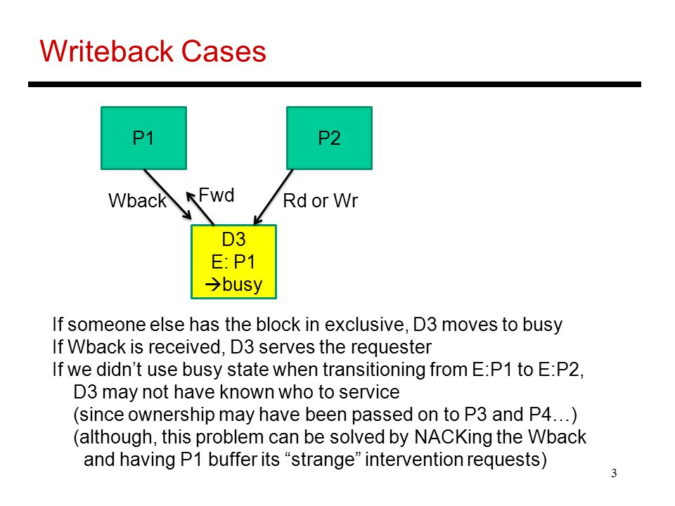 3 Writeback Cases P1P2 D3 E: P1  busy Wback If someone else has the block in exclusive, D3 moves to busy If Wback is received, D3 serves the requester If we didn't use busy state when transitioning from E:P1 to E:P2, D3 may not have known who to service (since ownership may have been passed on to P3 and P4…) (although, this problem can be solved by NACKing the Wback and having P1 buffer its strange intervention requests) Fwd Rd or Wr