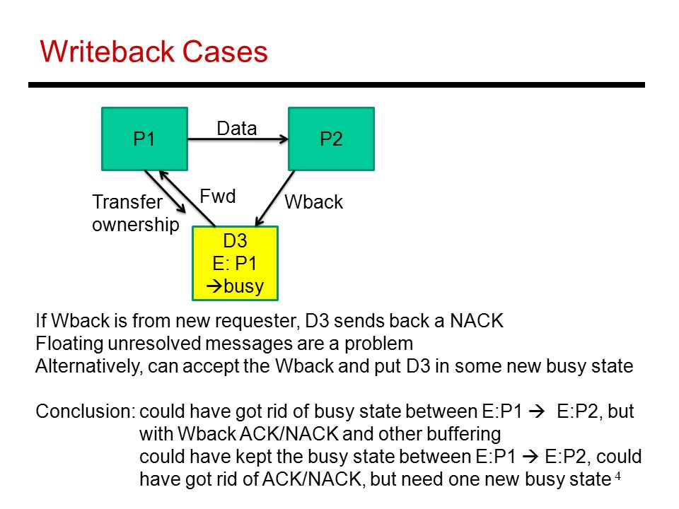 4 Writeback Cases P1P2 D3 E: P1  busy Transfer ownership If Wback is from new requester, D3 sends back a NACK Floating unresolved messages are a problem Alternatively, can accept the Wback and put D3 in some new busy state Conclusion: could have got rid of busy state between E:P1  E:P2, but with Wback ACK/NACK and other buffering could have kept the busy state between E:P1  E:P2, could have got rid of ACK/NACK, but need one new busy state Fwd Wback Data