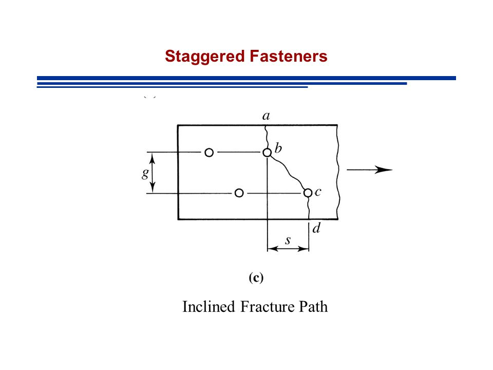 Staggered Fasteners Inclined Fracture Path
