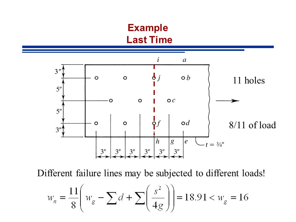 Example Last Time Different failure lines may be subjected to different loads.