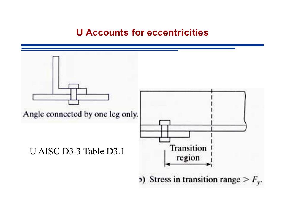 U Accounts for eccentricities U AISC D3.3 Table D3.1