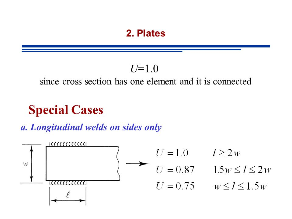 2.Plates U=1.0 since cross section has one element and it is connected Special Cases a.