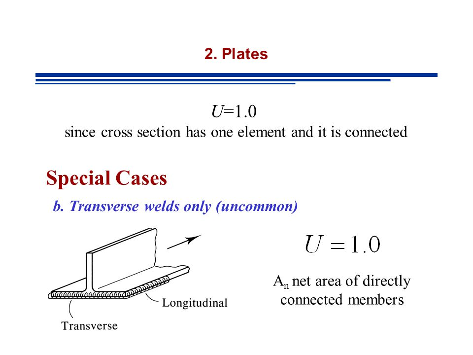 2.Plates U=1.0 since cross section has one element and it is connected Special Cases b.