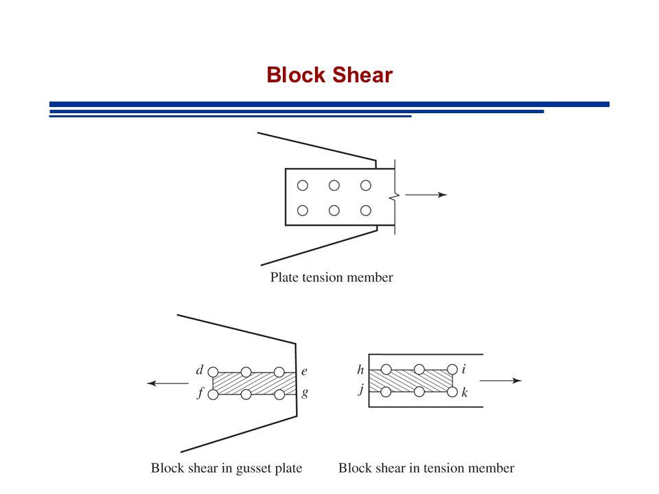 Block Shear