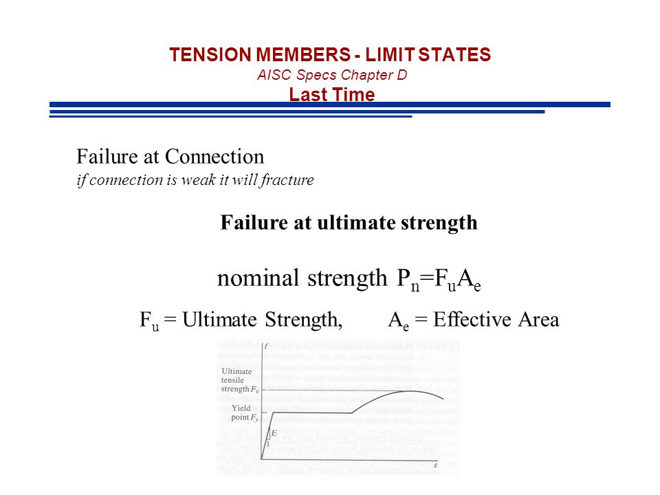 TENSION MEMBERS - LIMIT STATES AISC Specs Chapter D Last Time Failure at Connection if connection is weak it will fracture Failure at ultimate strength nominal strength P n =F u A e F u = Ultimate Strength, A e = Effective Area
