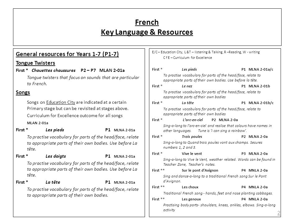23 French Key Language & Resources Key Language - Year 6 (P6) Time Revise and add minutes past/to Maintenant/aujourd'hui on va apprendre/réviser l'heure Now/today we're going to learn/revise time Il est sept heures vingt – It is twenty past seven Il est trois heures dix – It is ten past three Il est dix heures quarante- It is forty minutes past ten midi/minuit (m) – midday/midnight Resources - Year 6 (P6) Time MLPS 6/7 – Unit 15 – Telling the Time Daily Routine Time bag – match time words and numbers to time shown on clock.
