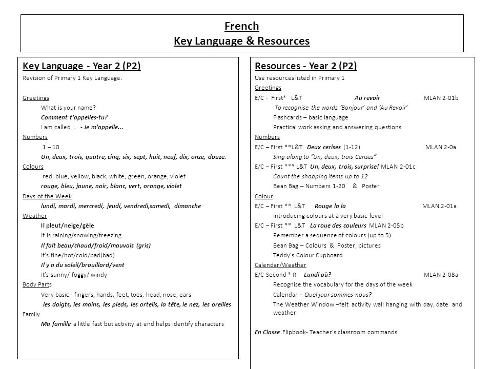 French Key Language & Resources Key Language - Year 3 (P3) Revision of Primary 1 & 2 – Key Language Talking about Yourself Extend language – Comment t'appelles-tu.
