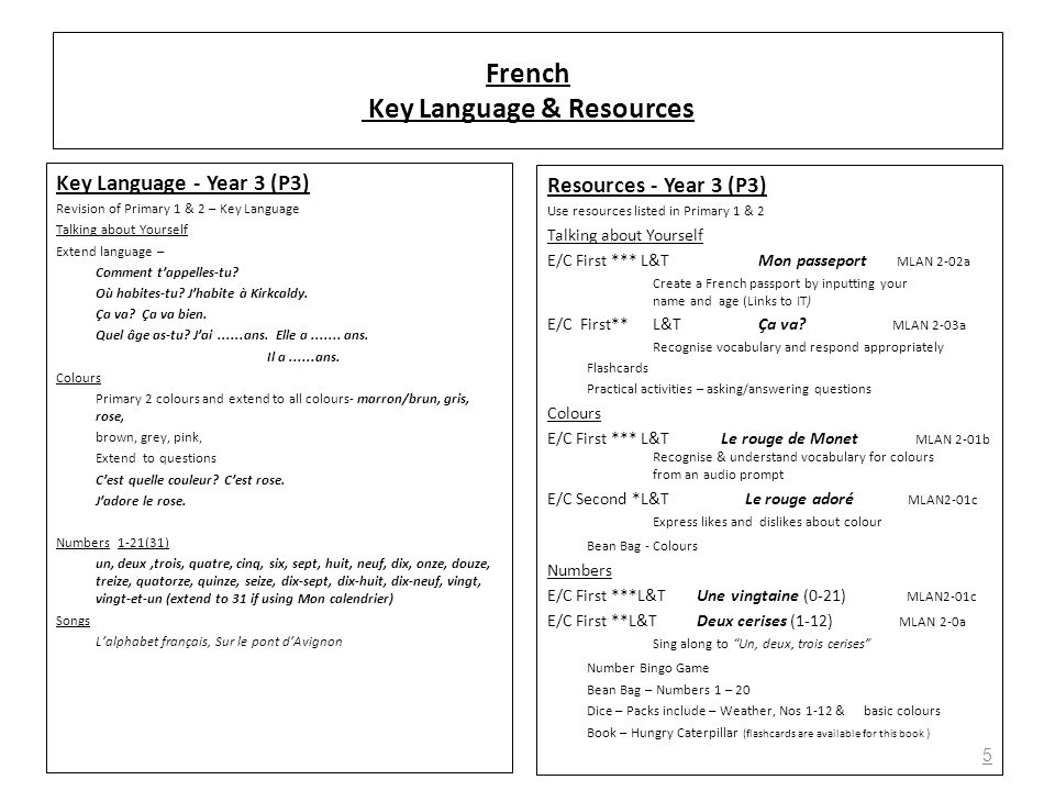 16 French Key Language & Resources French P6/7 Syllabus modified from MLPSThe Core Syllabus – Primary 6 The main topic areas covered and assessed in P6 are – Greetings Talking about yourself (age, where you live, birthday) Talking about family (brothers, sisters, etc) Pets and other animals Classroom objects Basic colours Basic physical descriptions (size, hair, eyes) The Core Syllabus – Primary 7 The main topic areas covered and assessed in MLPS P7 are – Countries Weather Leisure activities Clothes Food and Drink