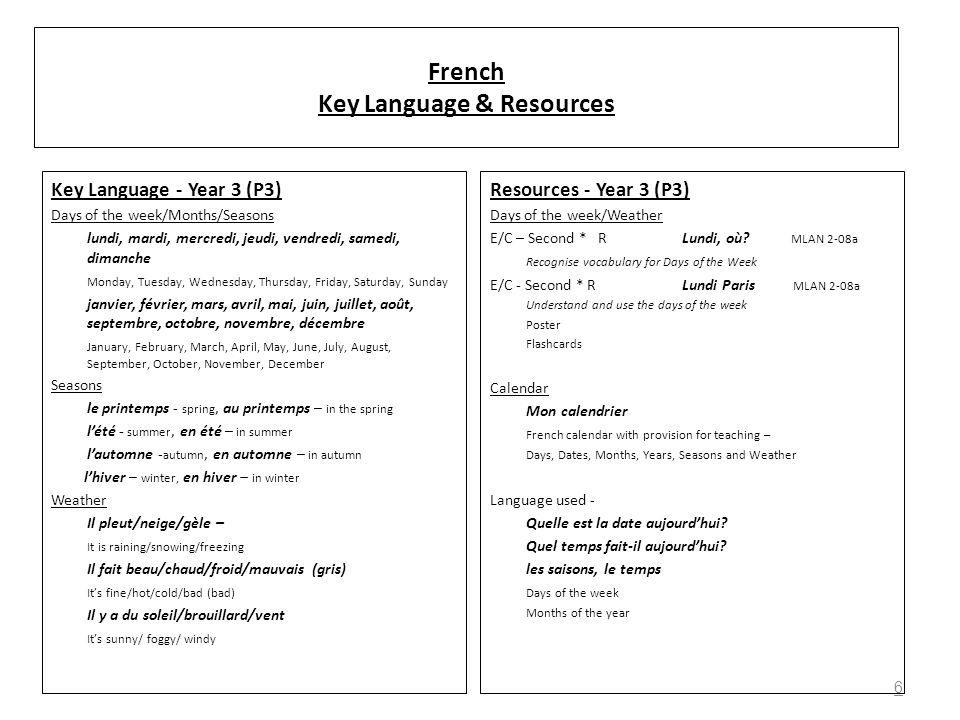 French Key Language & Resources Key Language - Year 3 (P3) Face Vocabulary for face, eyes, ears, nose Le visage, les yeux, les oreilles, le nez Family Ma famille a little fast but activity at end helps identify characters and improve pronunciation Resources - Year 3 (P3) Face E/CFirst *Les pieds MLNA 2-0a To practise vocabulary for parts of the head/face, relate to appropriate parts of their own bodies.