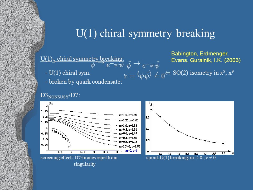 U(1) chiral symmetry breaking U(1) A chiral symmetry breaking: - U(1) chiral sym.,, SO(2) isometry in x 8, x 9 - broken by quark condensate: D3 NONSUSY /D7: screening effect: D7-branes repel from spont.