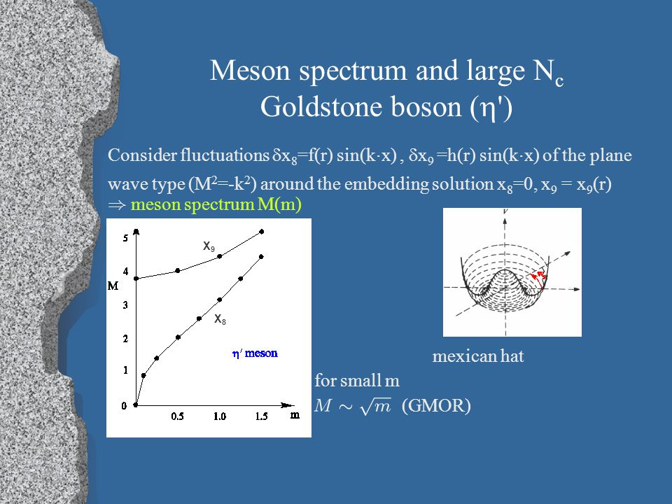 Meson spectrum and large N c Goldstone boson (  ) Consider fluctuations  x 8 =f(r) sin(k ¢ x),  x 9 =h(r) sin(k ¢ x) of the plane wave type (M 2 =-k 2 ) around the embedding solution x 8 =0, x 9 = x 9 (r) ) meson spectrum M(m) mexican hat for small m (GMOR) X9X9 X8X8