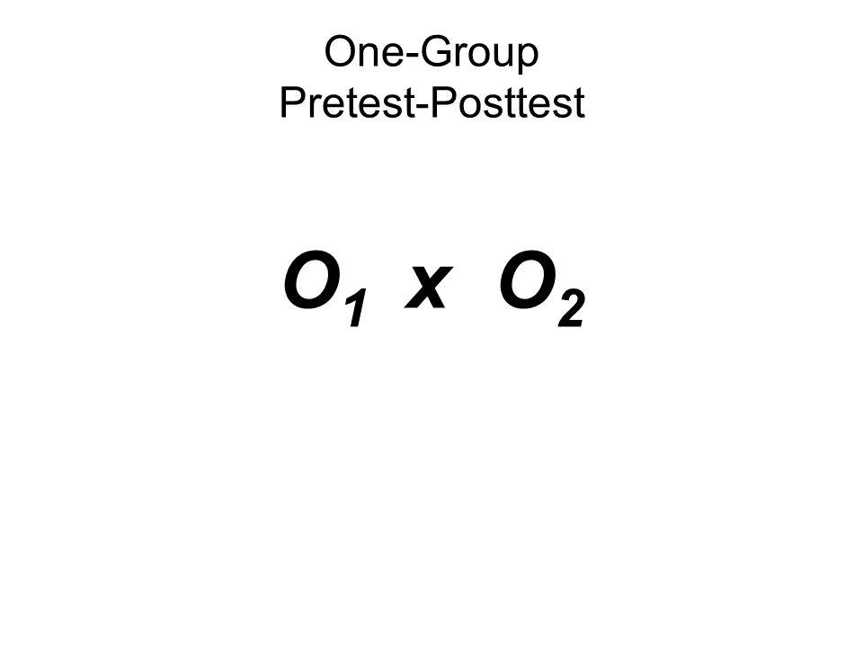 O 1 x O 2 One-Group Pretest-Posttest