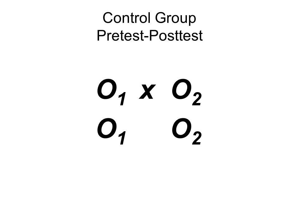 O 1 x O 2 O 1 O 2 Control Group Pretest-Posttest