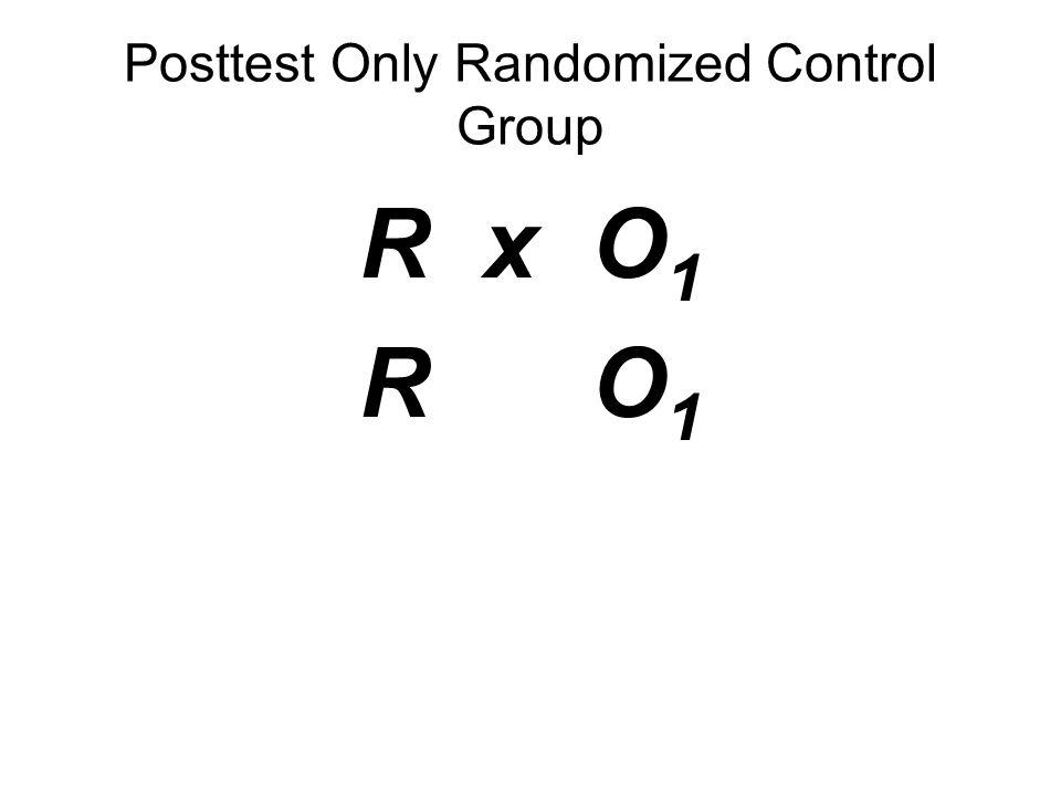 Posttest Only Randomized Control Group R x O 1 R O 1