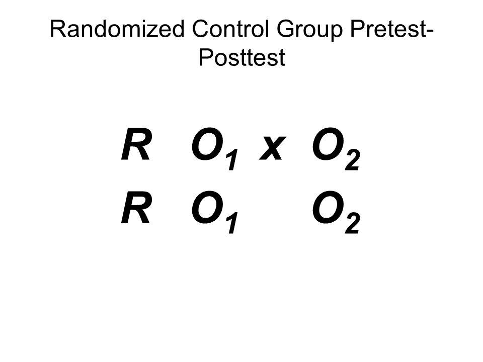 R O 1 x O 2 R O 1 O 2 Randomized Control Group Pretest- Posttest