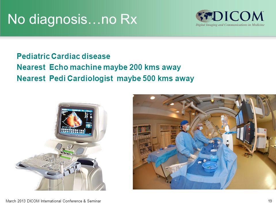 No diagnosis…no Rx March 2013 DICOM International Conference & Seminar19 Pediatric Cardiac disease Nearest Echo machine maybe 200 kms away Nearest Pedi Cardiologist maybe 500 kms away