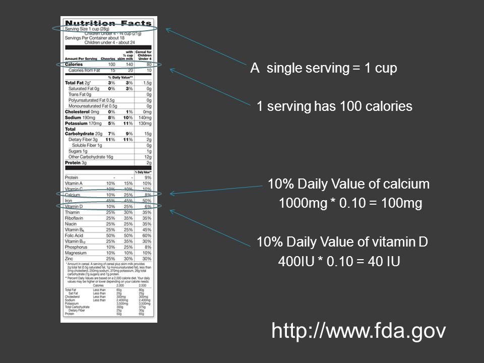 A single serving = 1 cup 1 serving has 100 calories 10% Daily Value of calcium 1000mg * 0.10 = 100mg 10% Daily Value of vitamin D 400IU * 0.10 = 40 IU