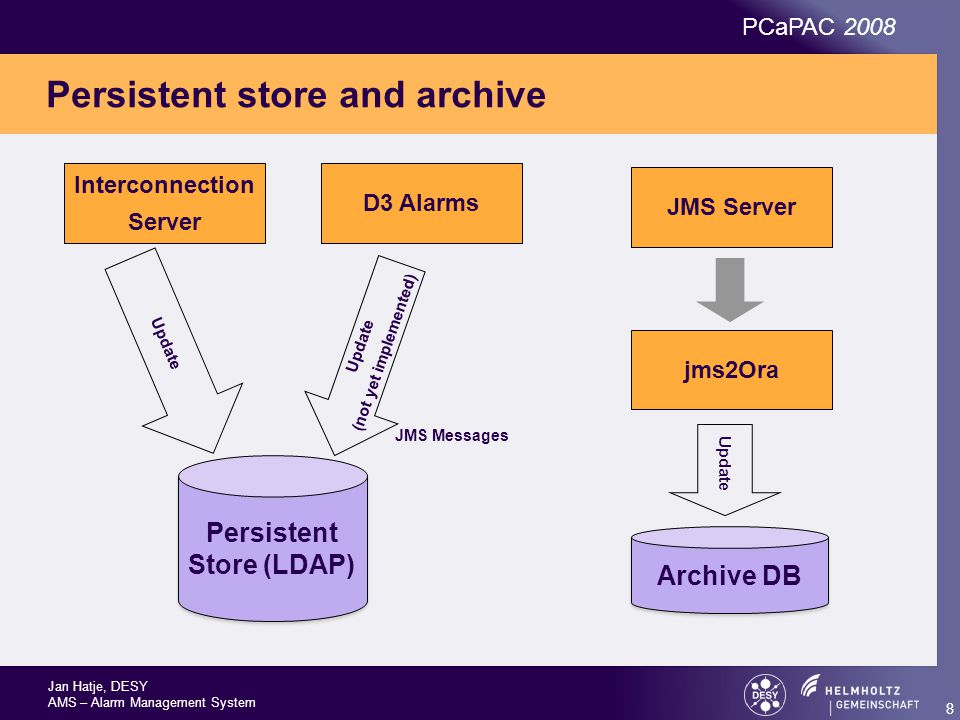 Jan Hatje, DESY AMS – Alarm Management System PCaPAC 2008 8 Persistent store and archive JMS Server D3 Alarms Interconnection Server JMS Messages Persistent Store (LDAP) Archive DB Update (not yet implemented) jms2Ora Update