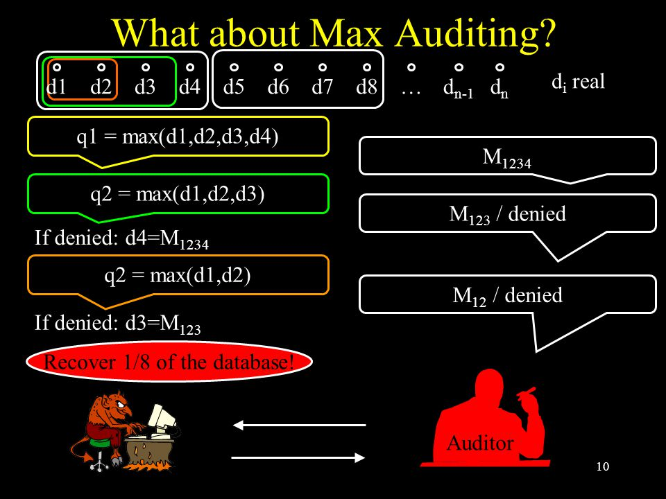 10 What about Max Auditing.