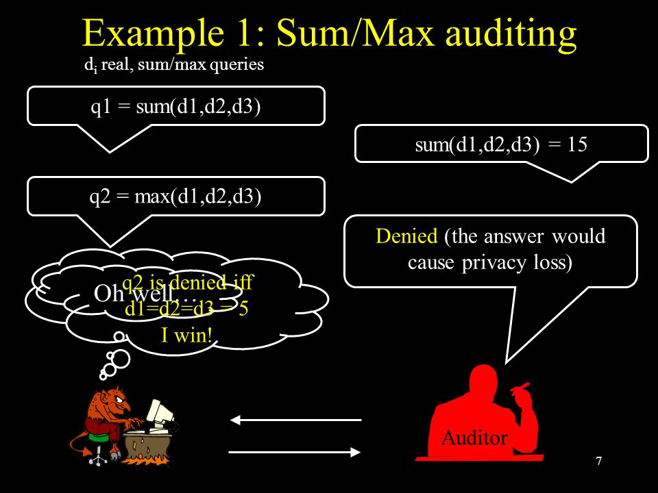 7 Example 1: Sum/Max auditing Oh well… q1 = sum(d1,d2,d3) sum(d1,d2,d3) = 15 q2 = max(d1,d2,d3) Denied (the answer would cause privacy loss) q2 is denied iff d1=d2=d3 = 5 I win.