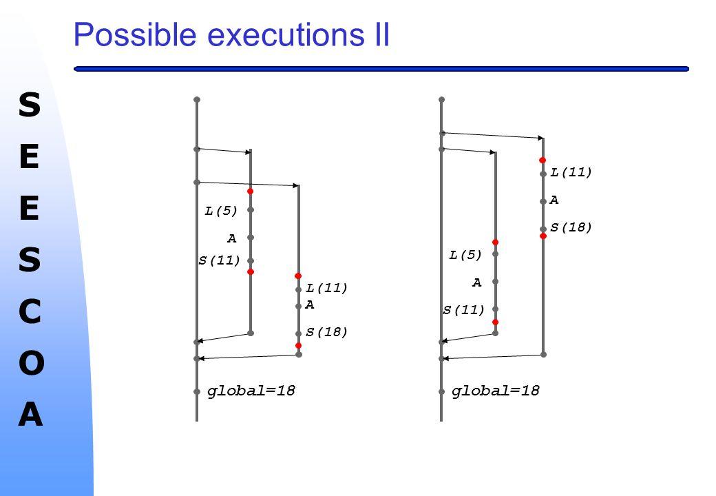 SEESCOASEESCOA Possible executions II global=18 L(5) L(11) S(11) S(18) A A global=18 L(5) L(11) S(11) S(18) A A