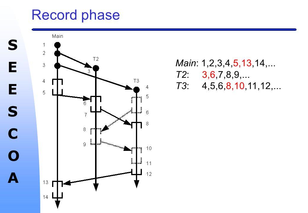 SEESCOASEESCOA Record phase Main: 1,2,3,4,5,13,14,... T2: 3,6,7,8,9,... T3: 4,5,6,8,10,11,12,...