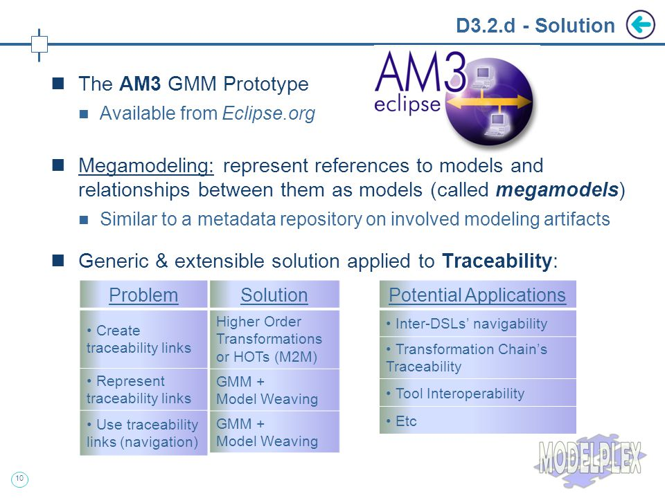10 D3.2.d - Solution The AM3 GMM Prototype Available from Eclipse.org Megamodeling: represent references to models and relationships between them as models (called megamodels) Similar to a metadata repository on involved modeling artifacts Generic & extensible solution applied to Traceability: Potential Applications Inter-DSLs' navigability Transformation Chain's Traceability Tool Interoperability Etc Solution Higher Order Transformations or HOTs (M2M) GMM + Model Weaving GMM + Model Weaving Problem Create traceability links Represent traceability links Use traceability links (navigation)