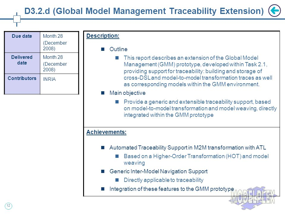 12 D3.2.d (Global Model Management Traceability Extension) Due dateMonth 28 (December 2008) Delivered date Month 28 (December 2008) Contributors INRIA Description: Outline This report describes an extension of the Global Model Management (GMM) prototype, developed within Task 2.1, providing support for traceability: building and storage of cross-DSL and model-to-model transformation traces as well as corresponding models within the GMM environment.