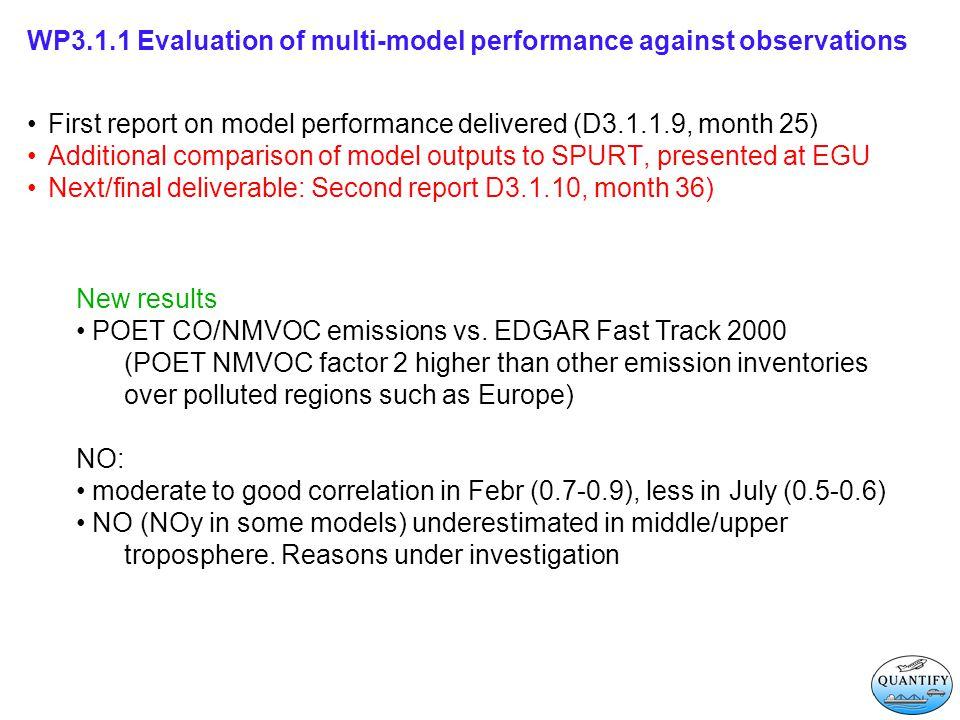 Model evaluation against SPURT observations 15 Feb 200316 Feb 2003