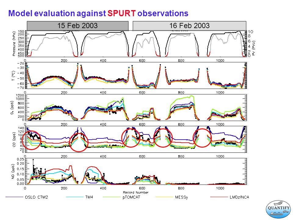 Model evaluation against SPURT observations 09 Jul 200310 Jul 2003