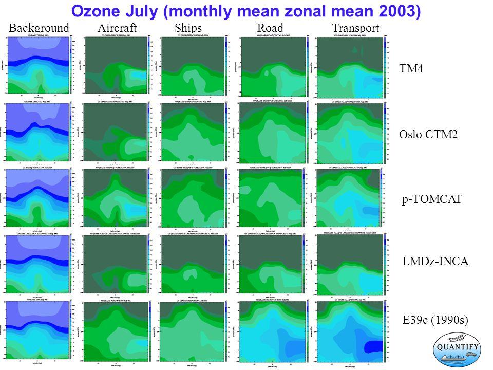 BackgroundAircraftShipsRoadTransport TM4 p-TOMCAT E39c (1990s) Oslo CTM2 LMDz-INCA Ozone July (monthly mean zonal mean 2003)