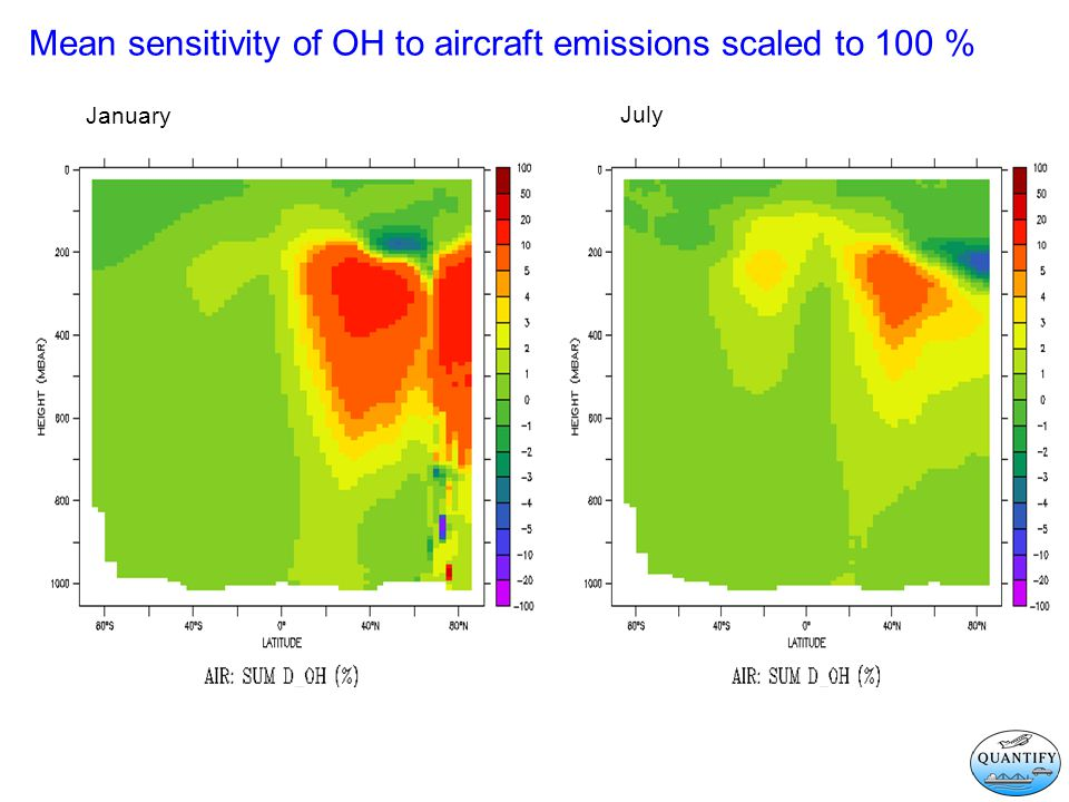 WP3.1.3 Effective emissions Parameterisation developed by CERFACS Parametrisation described in CERFACS technical report (Act.
