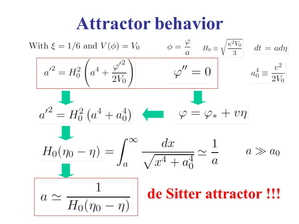 Attractor behavior de Sitter attractor !!!