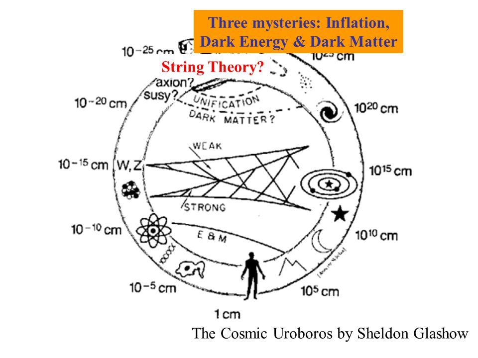 String Theory? The Cosmic Uroboros by Sheldon Glashow Three mysteries: Inflation, Dark Energy & Dark Matter