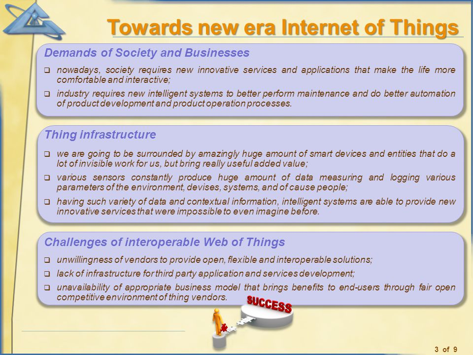 Thing Integration Infrastructure Service/System Subnet of devices Device, sensor, etc.