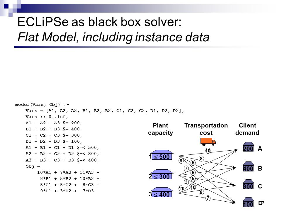 8 ECLiPSe as black box solver: Applying Finite Domain solver :- lib(ic).
