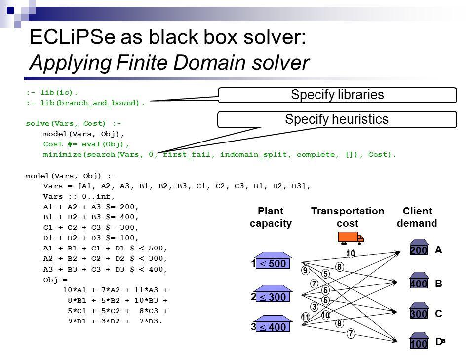 9 ECLiPSe as black box solver: Applying LP solver :- lib(eplex).