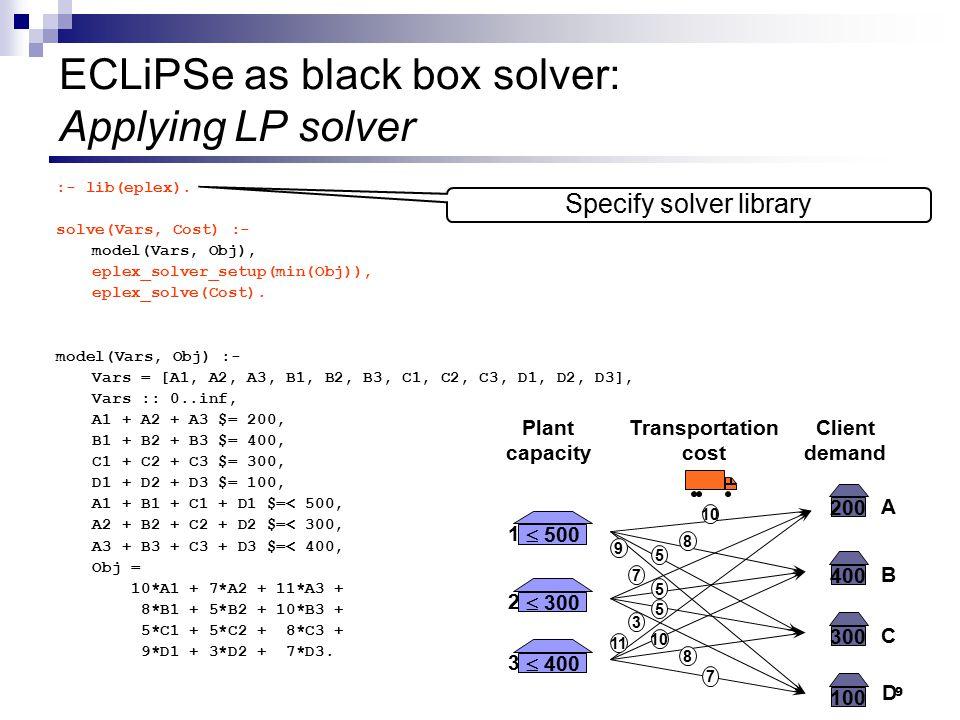 10 ECLiPSe Language - Modelling Logic Programming based Predicates over Logical VariablesX #> Y, integers([X,Y]) Disjunction via backtrackingX=1 ; X=2 Metaprogramming (e.g.
