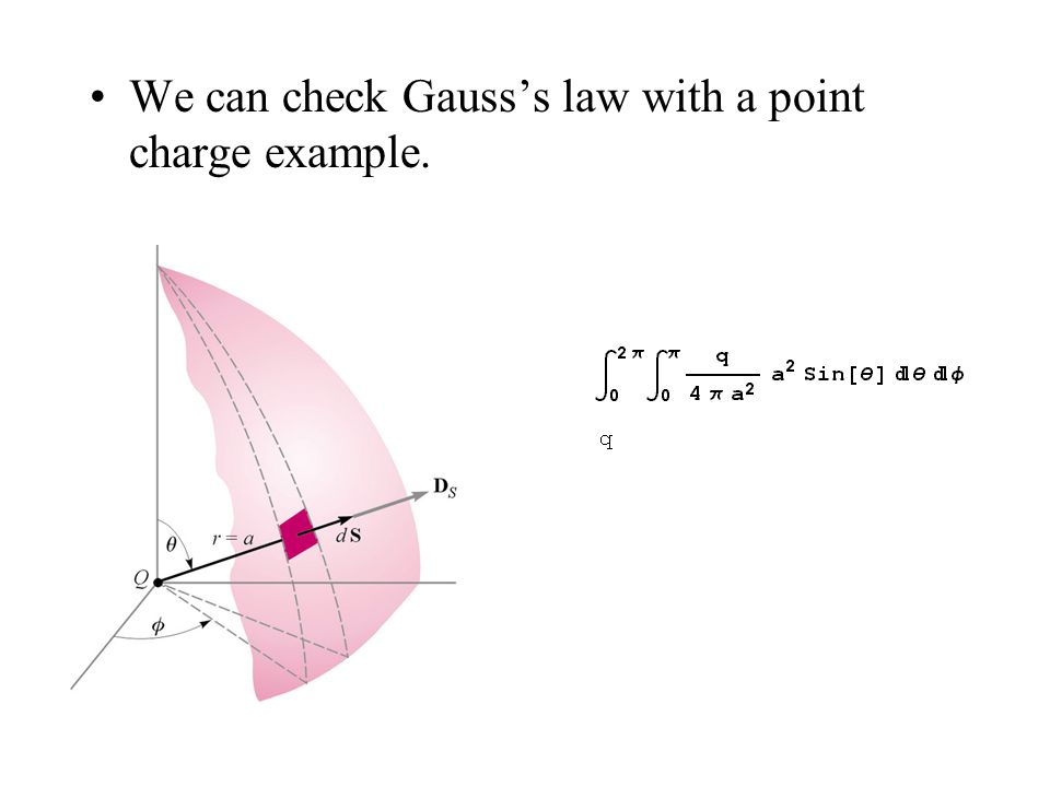 We can check Gauss's law with a point charge example.