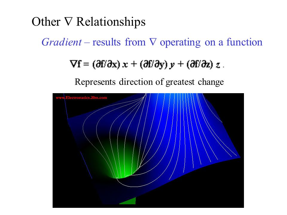 Other  Relationships Gradient – results from  operating on a function Represents direction of greatest change