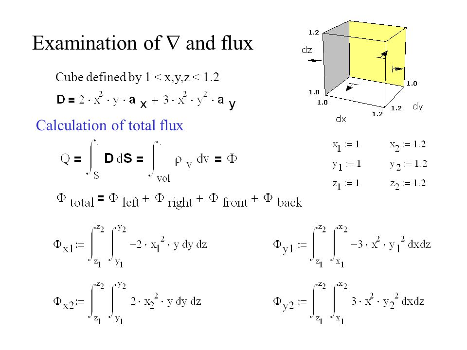 Examination of  and flux Cube defined by 1 < x,y,z < 1.2 Calculation of total flux